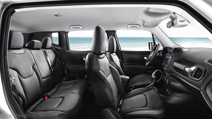 medidas jeep renegade 2015 maletero e interior. Black Bedroom Furniture Sets. Home Design Ideas