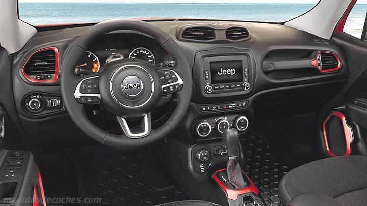 Jeep Renegade Interior >> Medidas Jeep Renegade 2015, maletero e interior