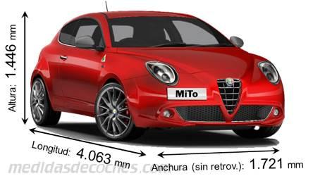 Alfa romeo mito boot dimensions 12