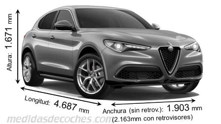 Medidas Alfa Romeo Stelvio 2017 Maletero E Interior