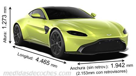Aston Martin Vantage Coupe cotas en mm