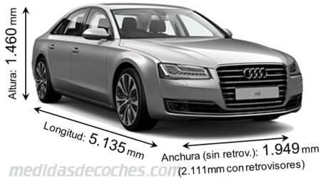 Medidas y dimensiones de coches marca audi for Medidas de un carro arquitectura