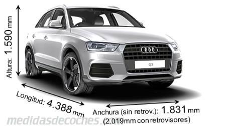 Medidas y dimensiones de coches marca Audi