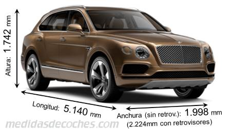 Bentley Bentayga dimensiones