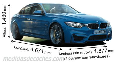 BMW M3 Berlina cotas en mm