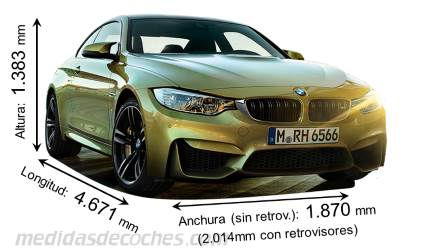 BMW M4 Coupé dimensiones