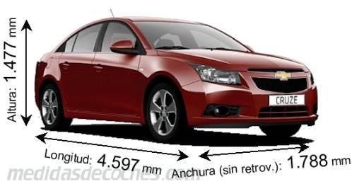 Medidas Y Dimensiones De Coches Marca Chevrolet