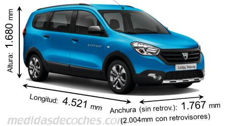 Dacia Lodgy Stepway largo x ancho x alto