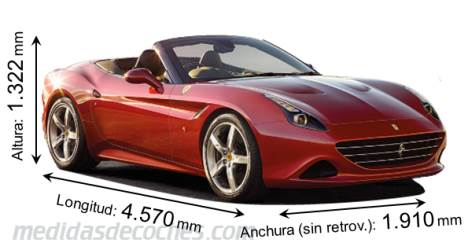 Ferrari California T dimensiones