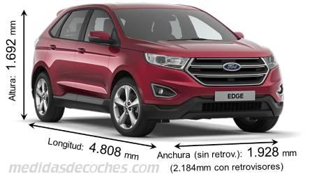 Dimensiones del ford edge 2015 precio