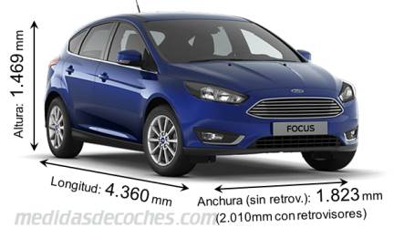 Ford Focus cotas en mm