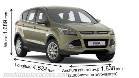 ford kuga dimensiones. Black Bedroom Furniture Sets. Home Design Ideas