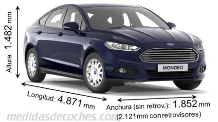 Medidas Ford Mondeo 2015