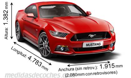 Ford Mustang dimensiones