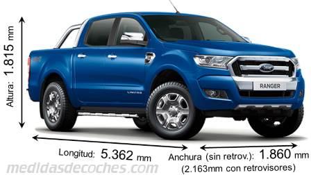 Medidas y dimensiones de coches marca Ford