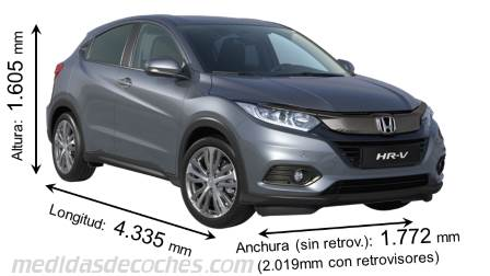 Honda HR-V cotas en mm