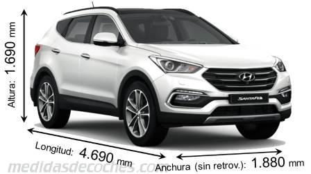 Medidas Hyundai Santa Fe 2016 Maletero E Interior