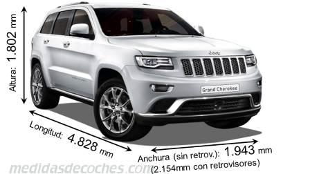 Jeep Grand Cherokee largo x ancho x alto