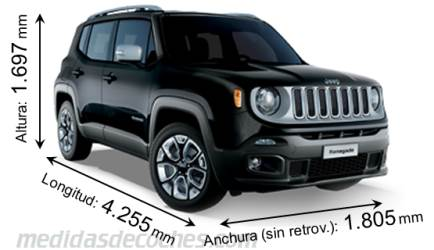 Jeep Renegade tamaño