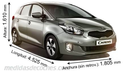 Kia Carens cotas en mm
