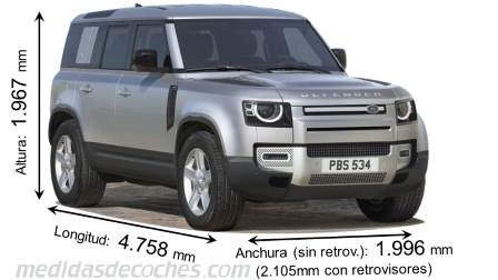 Land-Rover Defender 110 2020