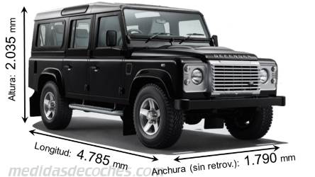Land Rover Defender 110 SW cotas en mm