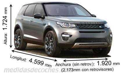 Land Rover Discovery Sport cotas en mm