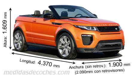 Range Rover Evoque Convertible cotas en mm