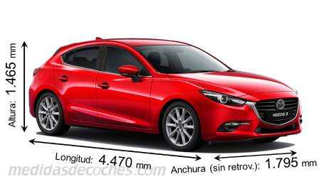 Medidas mazda 3 2017 maletero e interior for Dimensiones fiat idea