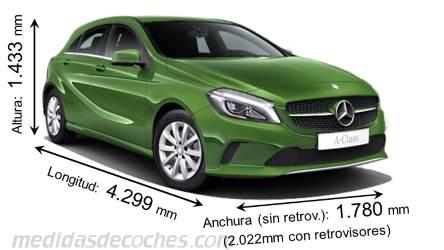 Medidas Mercedes-Benz Clase A 2016, maletero e interior