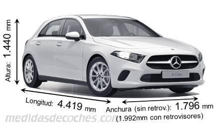 Medidas Mercedes Benz Clase A Y Maletero Híbrido Y Térmico