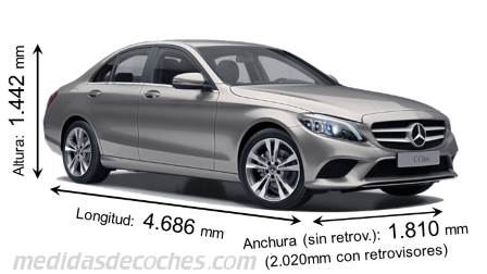 Mercedes-Benz Clase C Berlina 2018