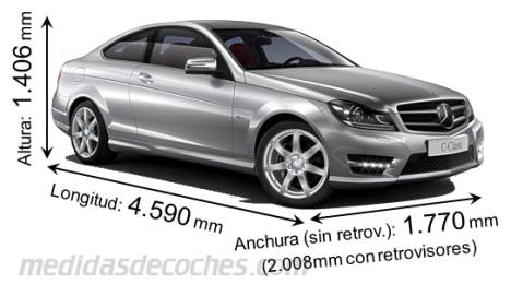 Mercedes-Benz Clase C Coupé largo x ancho x alto