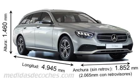 Mercedes-Benz Clase E Estate 2020
