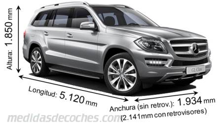 Mercedes-Benz Clase GL cotas en mm