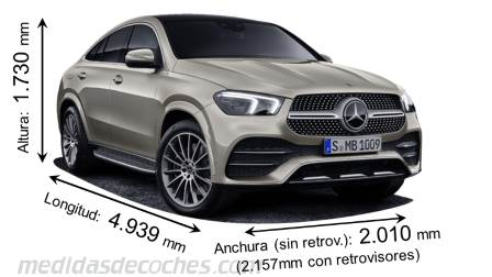 Medidas Mercedes-Benz GLE Coupé 2020