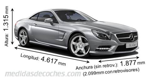 Mercedes-Benz Clase SL cotas en mm