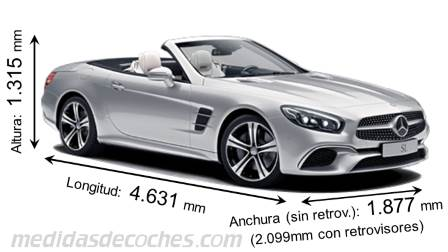 Mercedes-Benz SL dimensiones