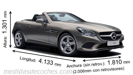 Mercedes-Benz SLC tamaño