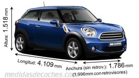 medidas y dimensiones de coches marca ford autos weblog