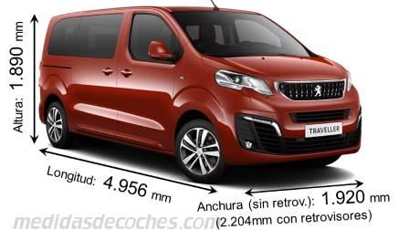 Medidas peugeot traveller standard 2016 maletero e interior - Medidas interiores furgonetas ...