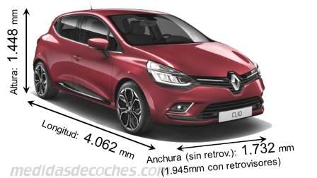 Comparativa de veh culos utilitarios con medidas y maletero for Medidas de un carro arquitectura