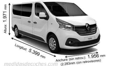 Medidas y dimensiones de coches marca renault - Medidas interiores furgonetas ...