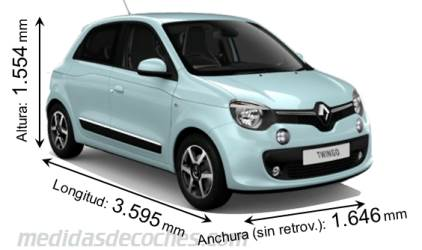 Medidas y dimensiones de coches marca Renault
