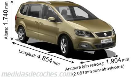 Medidas y dimensiones de coches marca seat - Dimensiones seat ...