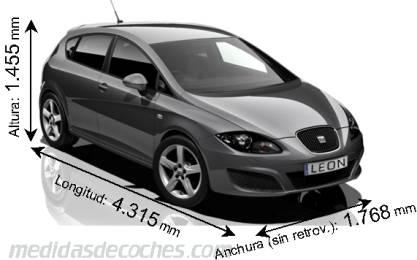 Medidas de los modelos de coches nuevos m s vendidos - Dimensiones seat ...