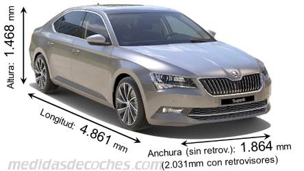 Škoda Superb dimensiones