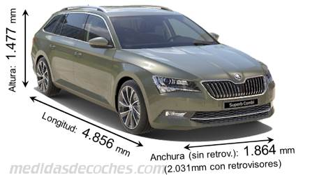 Škoda Superb Combi cotas en mm