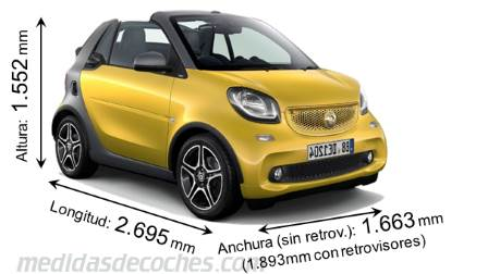 Smart fortwo cabrio largo x ancho x alto
