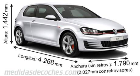 Volkswagen Golf GTI largo x ancho x alto
